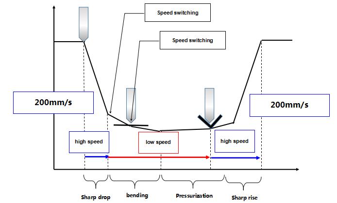Hybrid-drive-system